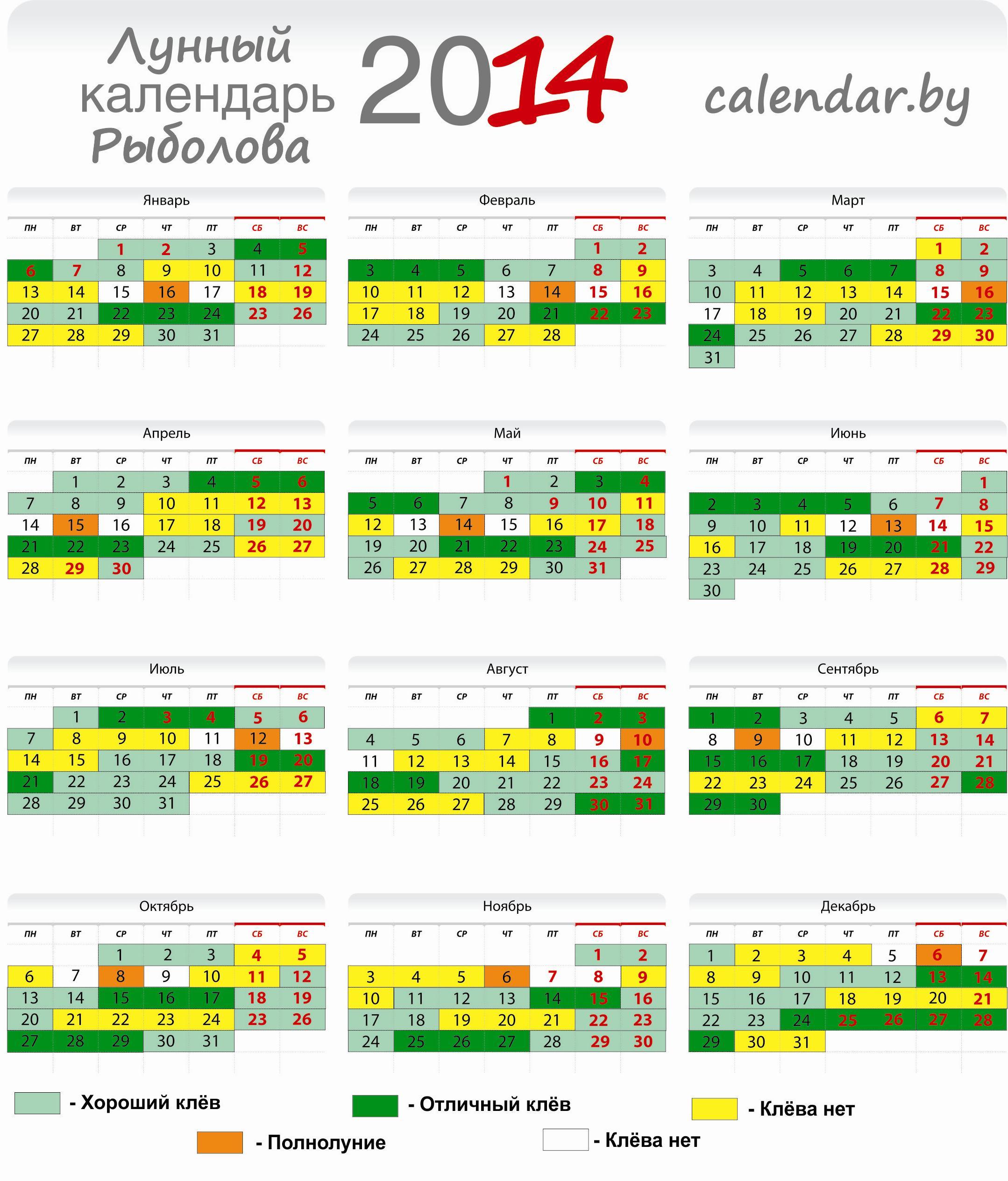 Лунный календарь рыбака на 2014 год