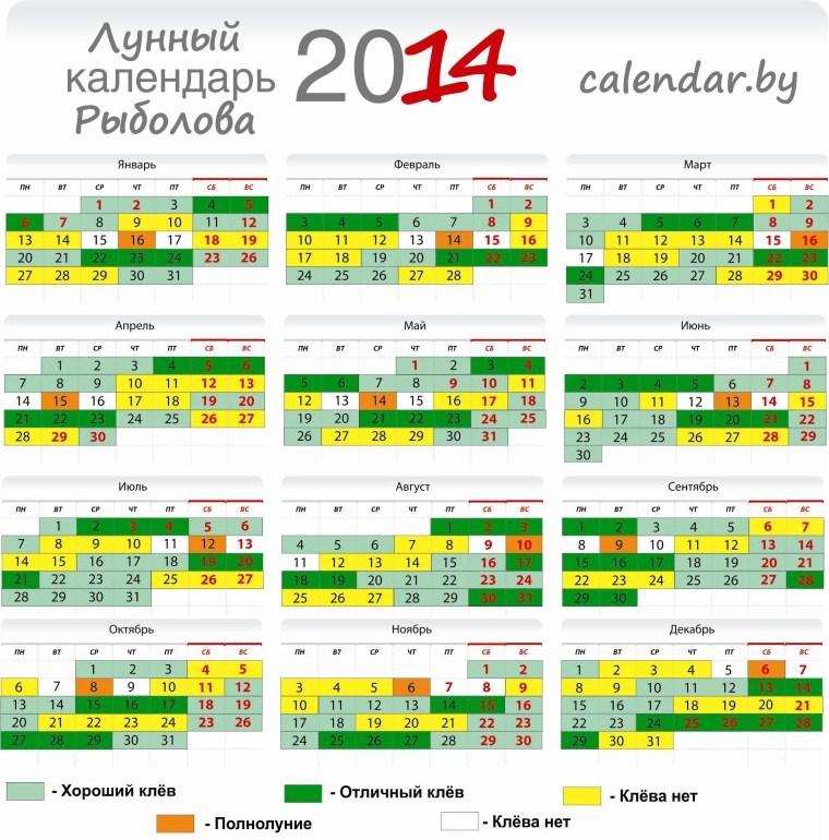 лунный календарь рыбака черкассы