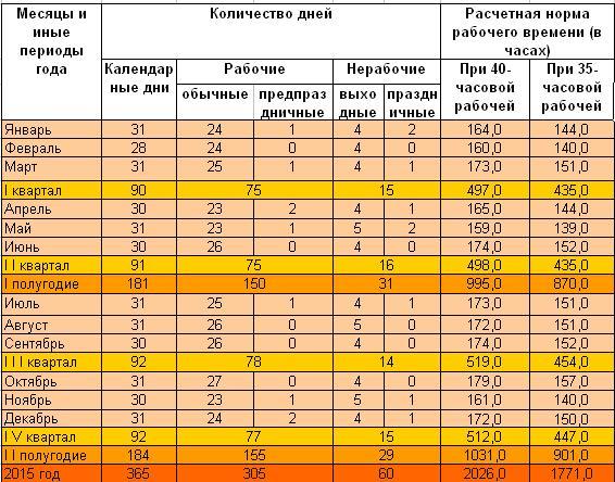 Календарь восточных славян
