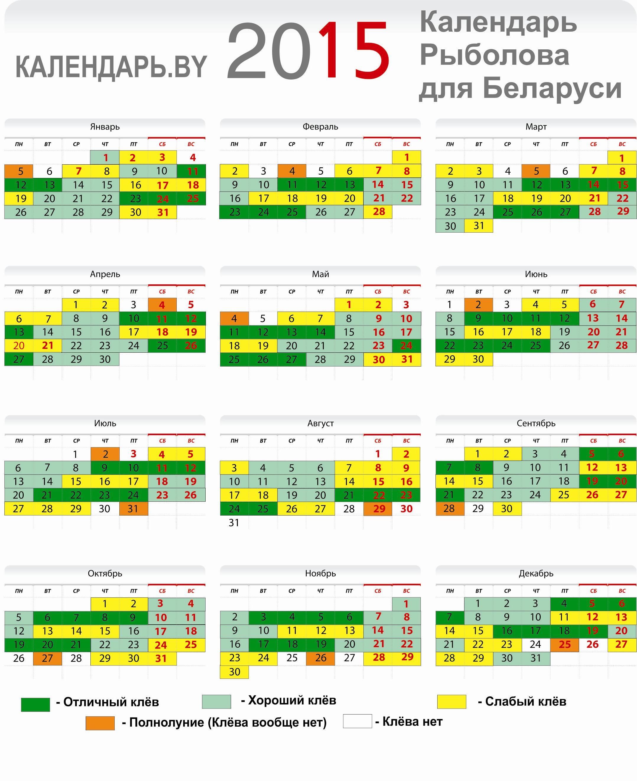 Лунный календарь рыбака на 2015 год