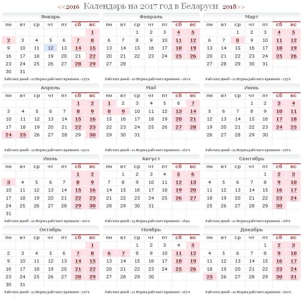 Производственный календарь для Беларуси на 2017 год для 5-дневной рабочей недели