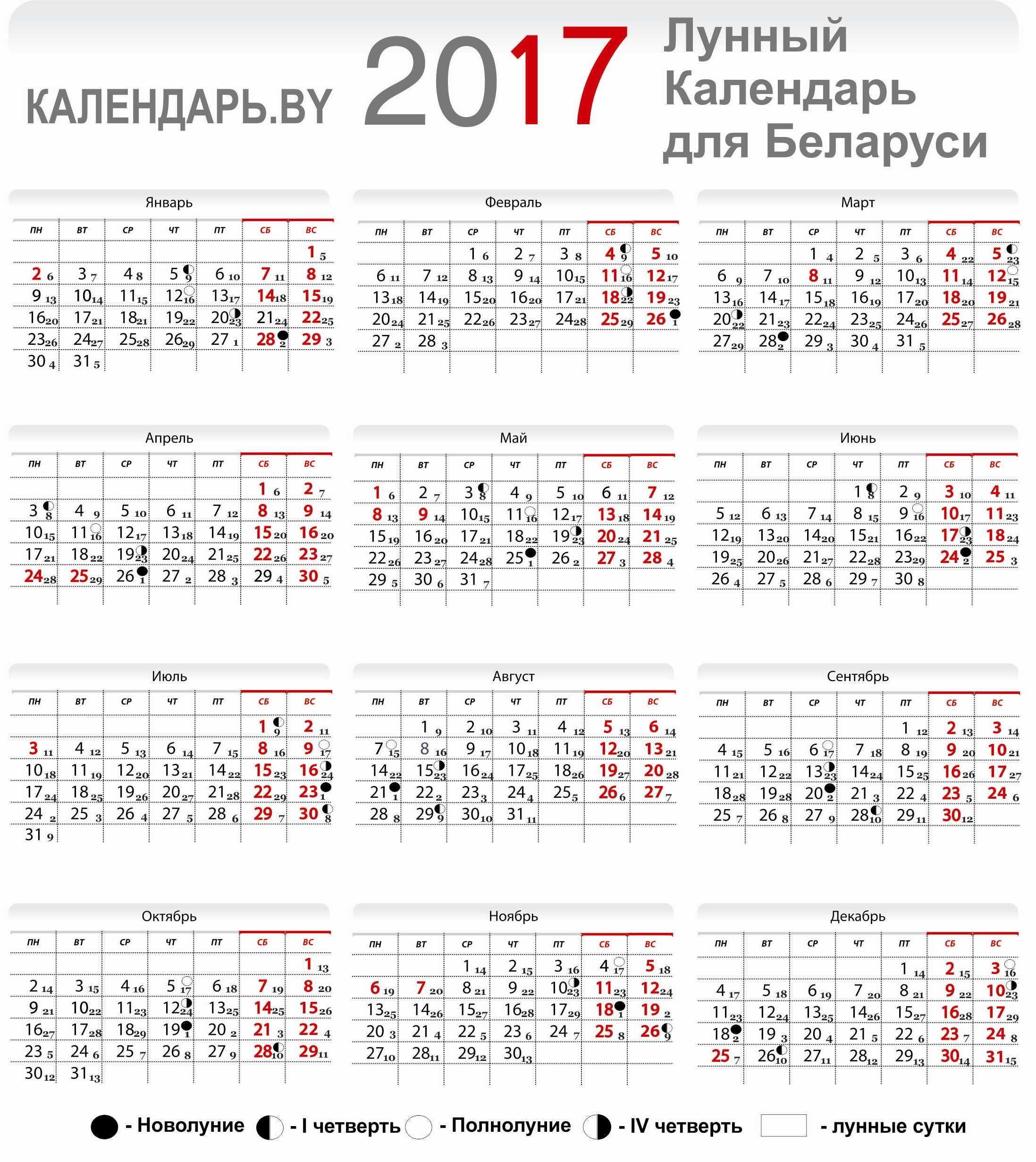 Лунный календарь на 2017 год для Беларуси
