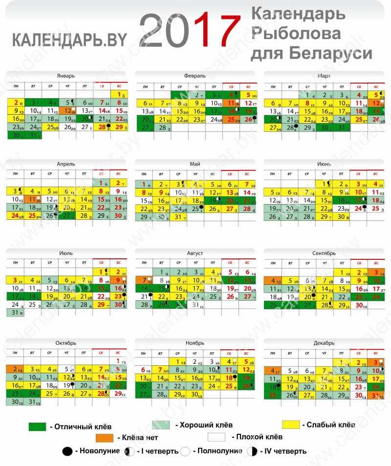 лунный календарь рыболова для беларуси