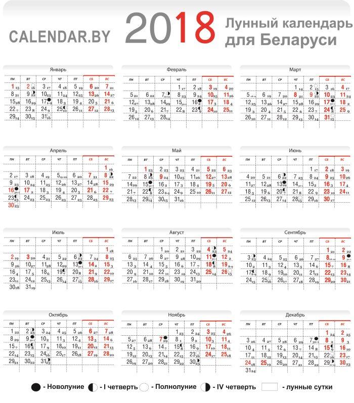 Лунный календарь на 2018 год для Беларуси