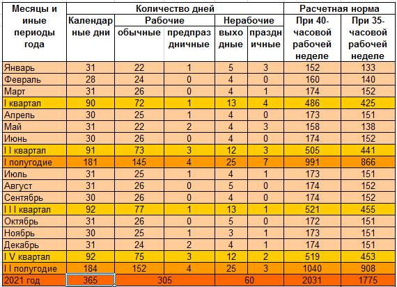 Квартальные календари для Беларуси на 2021 год 6 дней